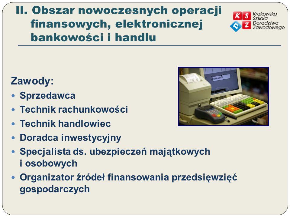 II. Obszar nowoczesnych operacji finansowych, elektronicznej bankowości i handlu