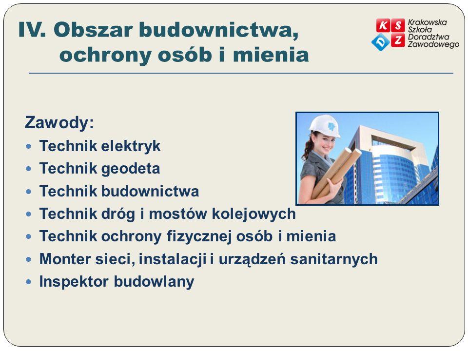 IV. Obszar budownictwa, ochrony osób i mienia