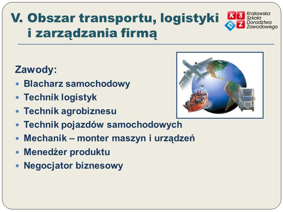 V. Obszar transportu, logistyki i zarządzania firmą