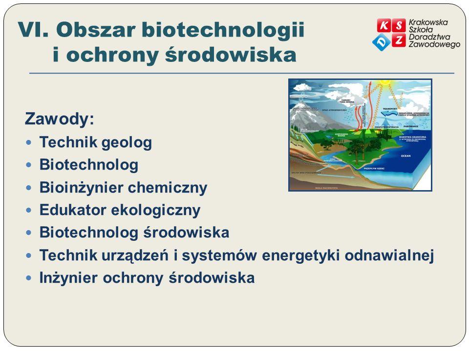 VI. Obszar biotechnologii i ochrony środowiska