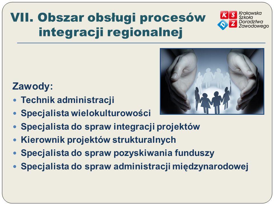 VII. Obszar obsługi procesów integracji regionalnej