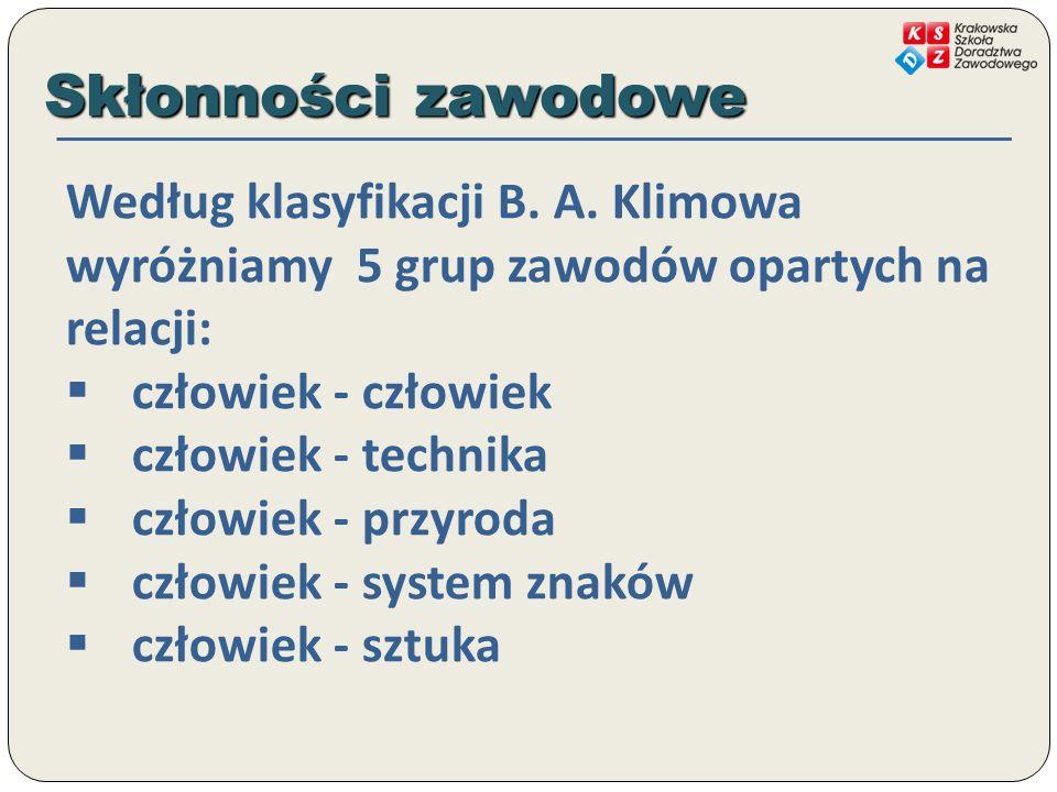 Skłonności zawodowe Według klasyfikacji B. A. Klimowa wyróżniamy 5 grup zawodów opartych na relacji: