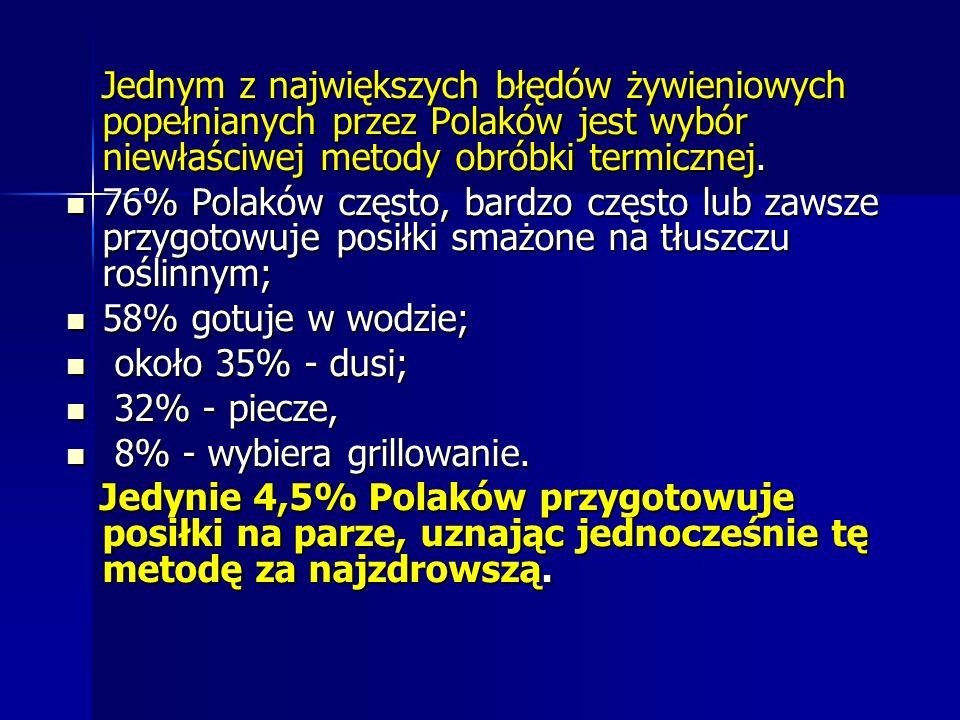 Jednym z największych błędów żywieniowych popełnianych przez Polaków jest wybór niewłaściwej metody obróbki termicznej.
