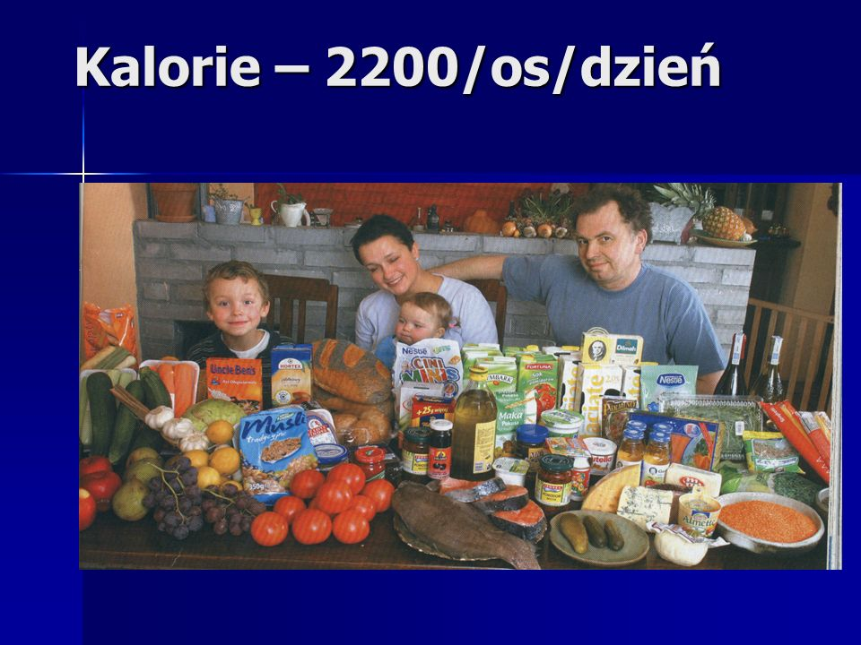 Kalorie – 2200/os/dzień