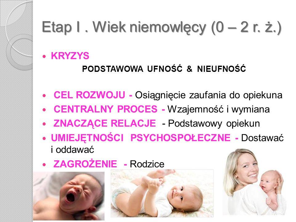 Etap I . Wiek niemowlęcy (0 – 2 r. ż.)
