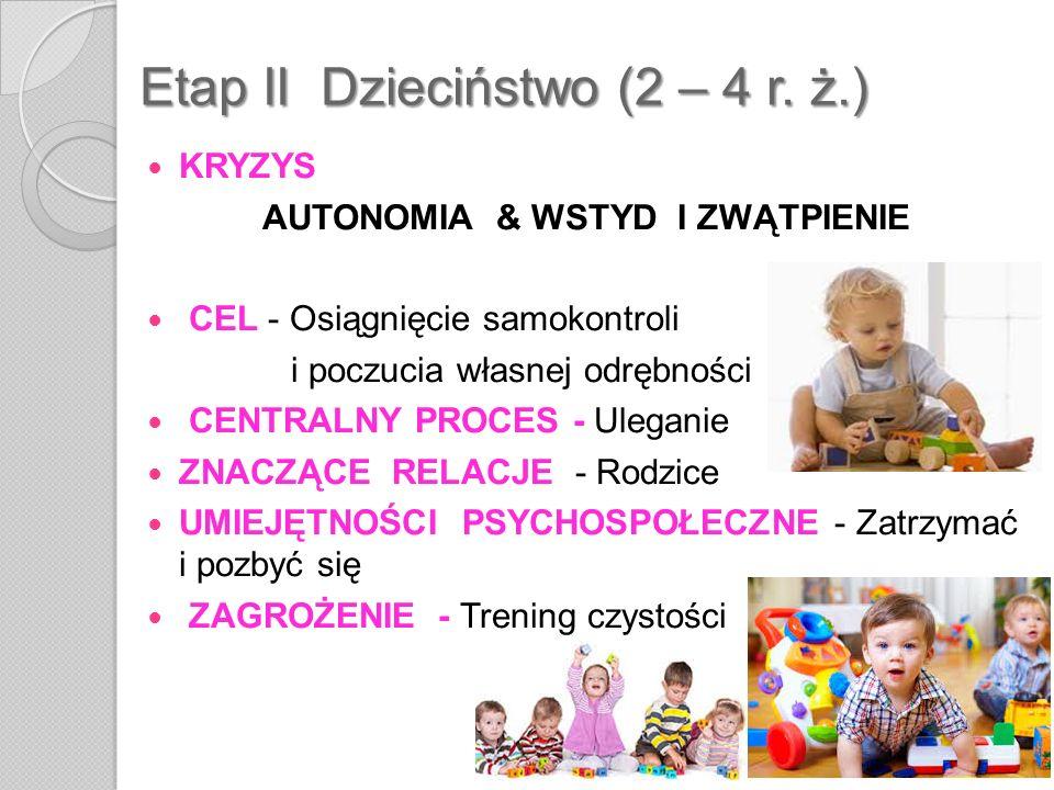 Etap II Dzieciństwo (2 – 4 r. ż.)