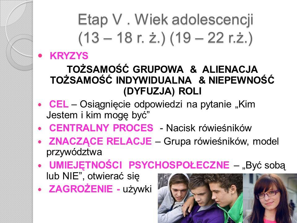 Etap V . Wiek adolescencji (13 – 18 r. ż.) (19 – 22 r.ż.)