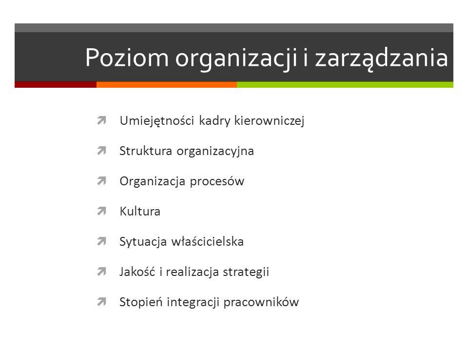 Poziom organizacji i zarządzania
