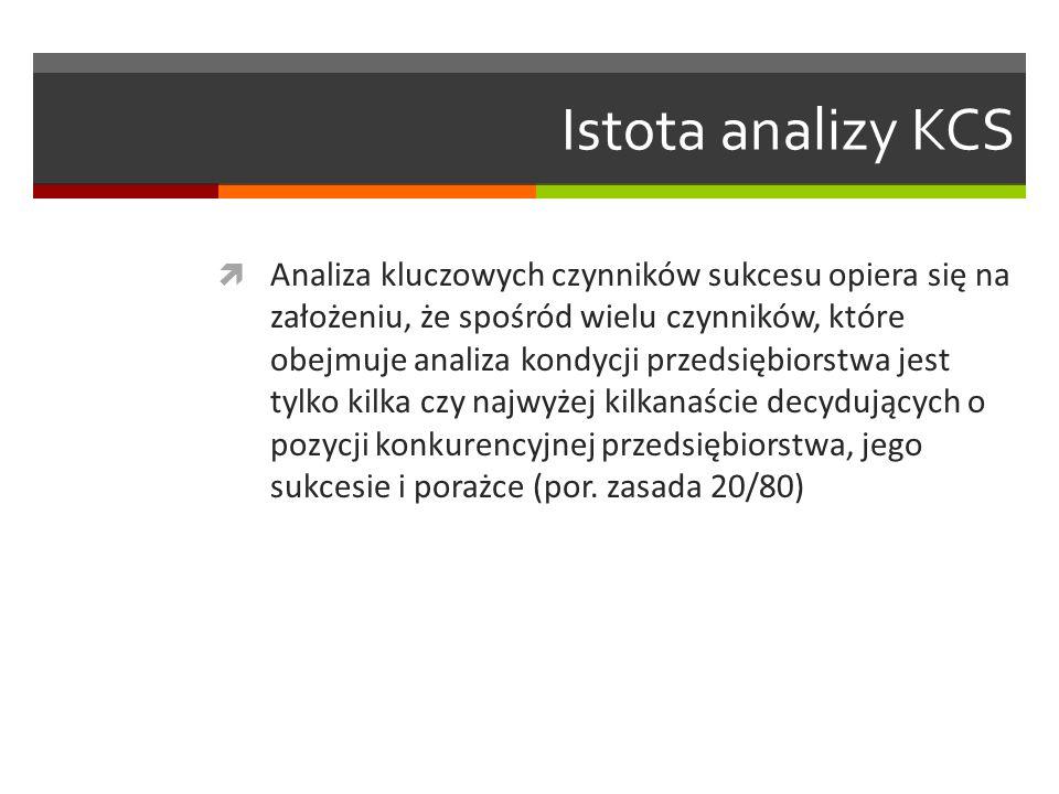 Istota analizy KCS