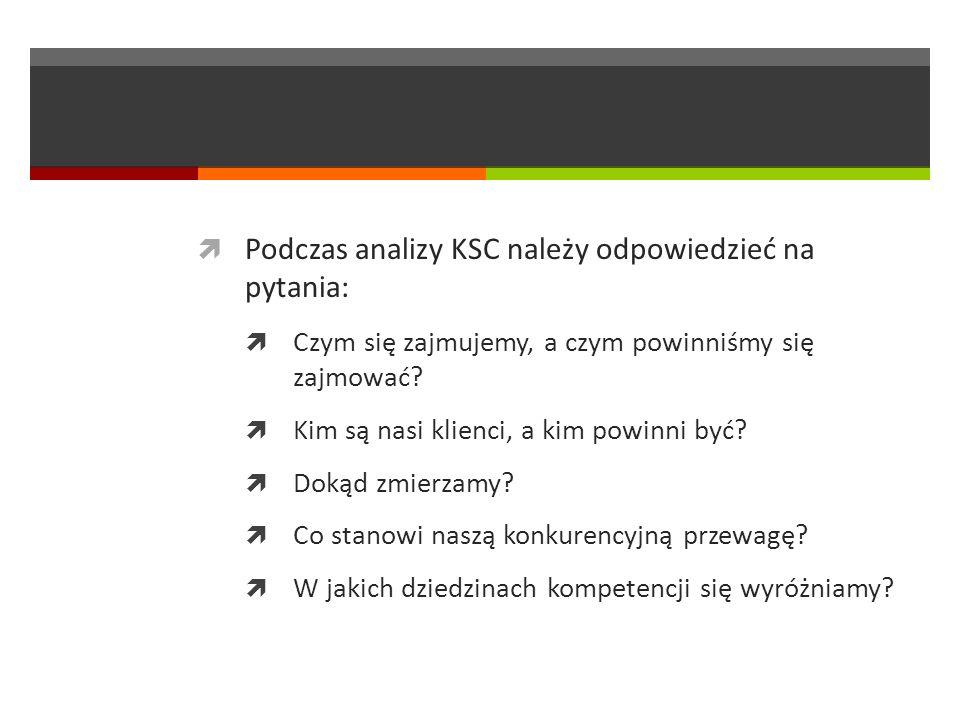 Podczas analizy KSC należy odpowiedzieć na pytania: