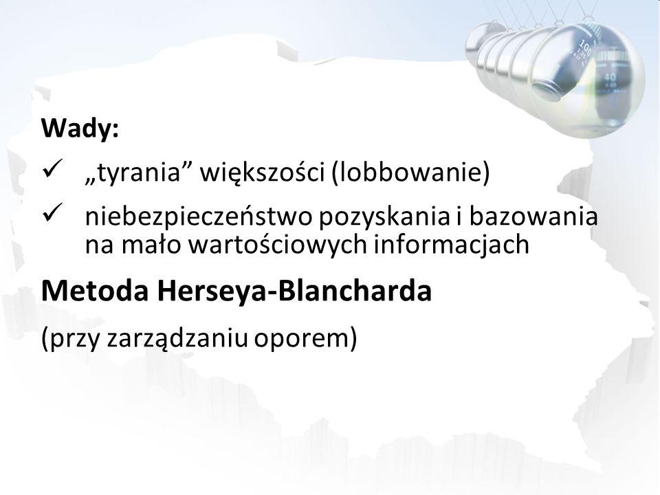 Metoda Herseya-Blancharda