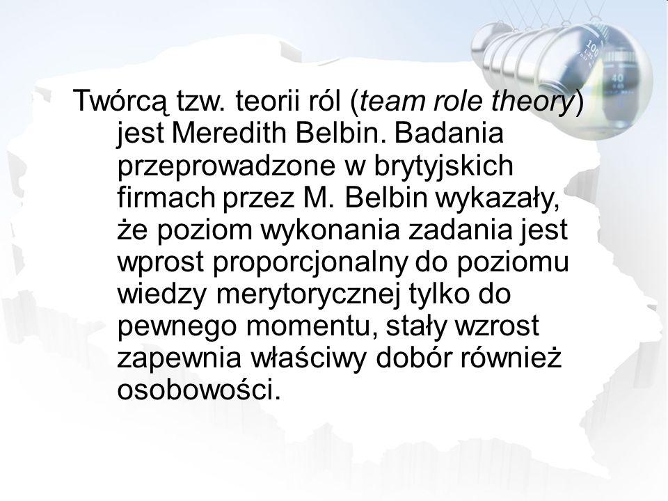 Twórcą tzw. teorii ról (team role theory) jest Meredith Belbin