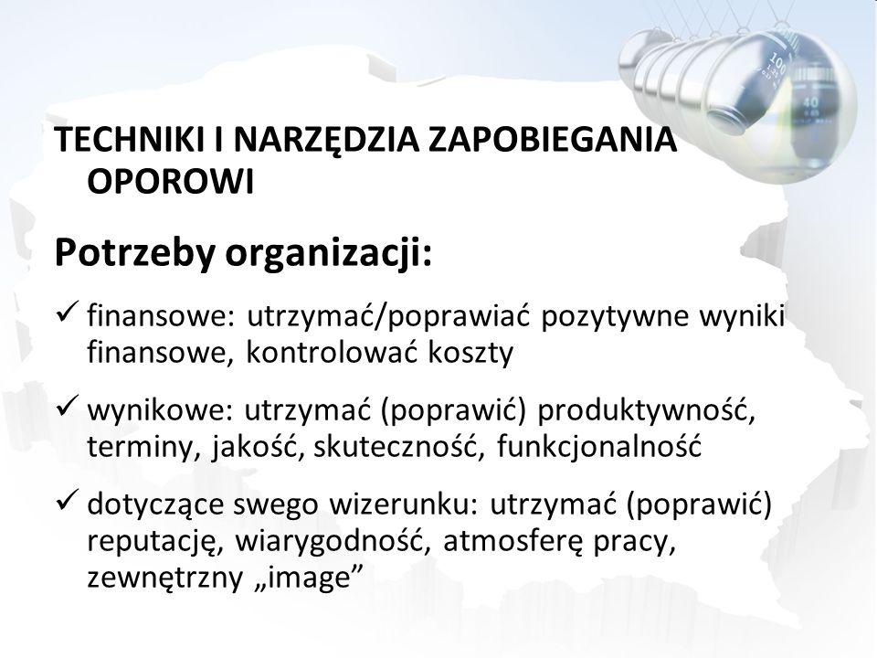 Potrzeby organizacji: