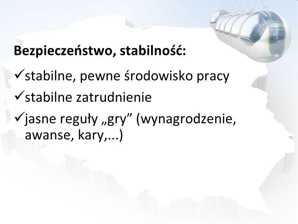 Bezpieczeństwo, stabilność: