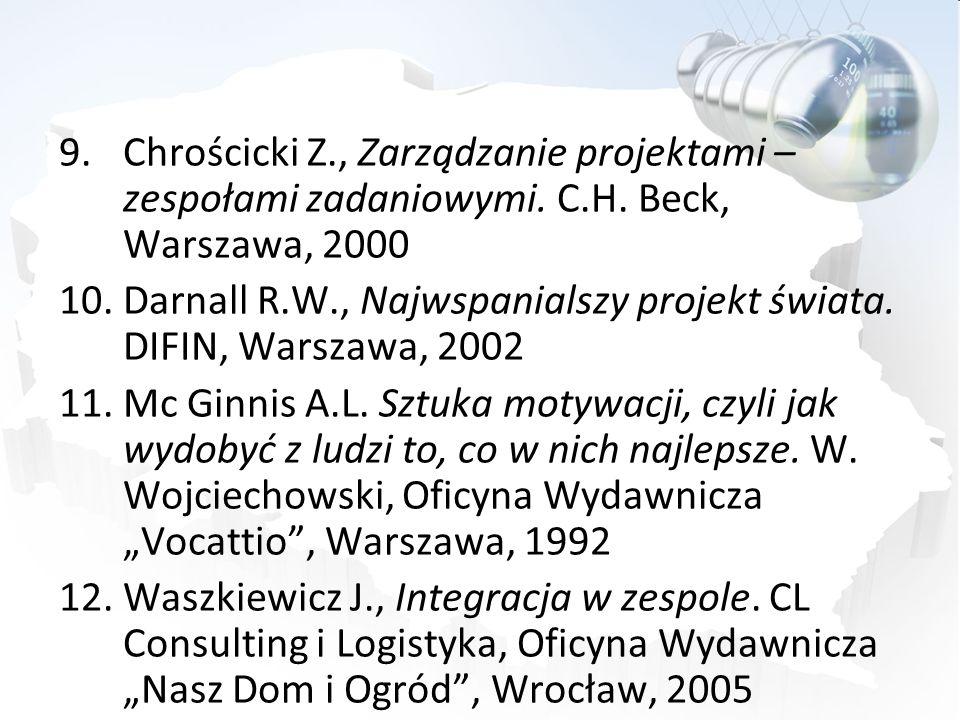 Chrościcki Z. , Zarządzanie projektami – zespołami zadaniowymi. C. H