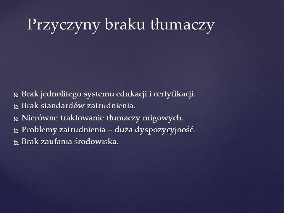 Przyczyny braku tłumaczy