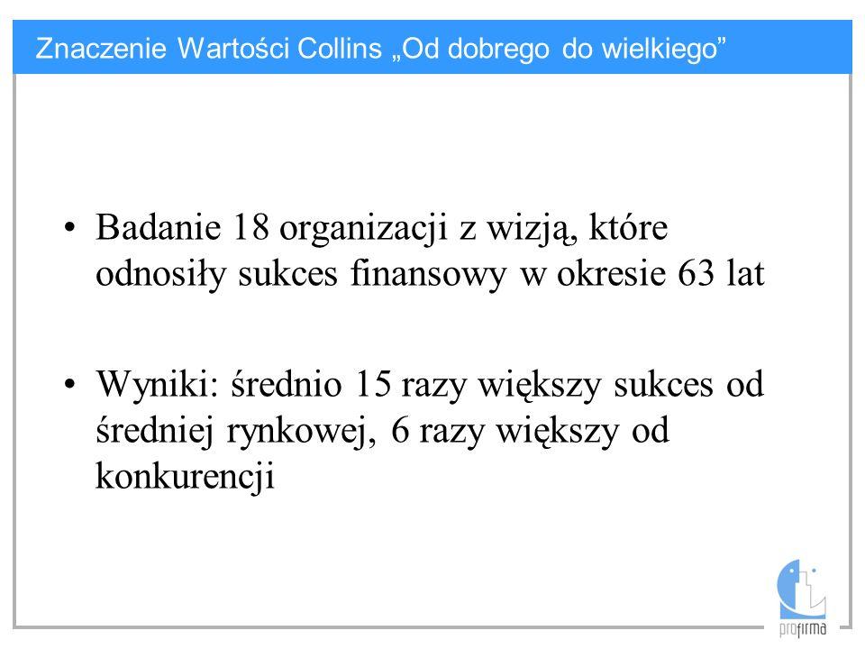 """Znaczenie Wartości Collins """"Od dobrego do wielkiego"""