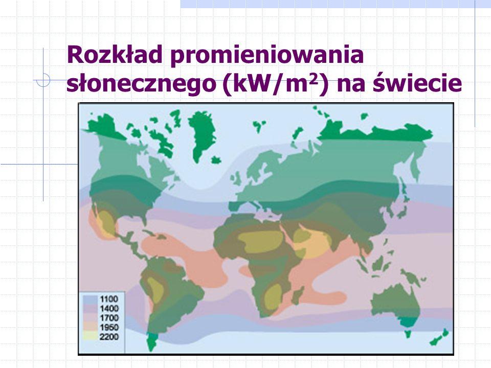 Rozkład promieniowania słonecznego (kW/m2) na świecie