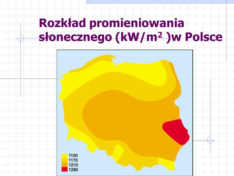 Rozkład promieniowania słonecznego (kW/m2 )w Polsce