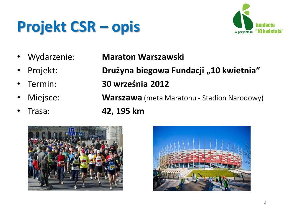 Projekt CSR – opis Wydarzenie: Maraton Warszawski