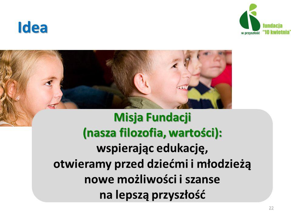 Idea Misja Fundacji (nasza filozofia, wartości): wspierając edukację,