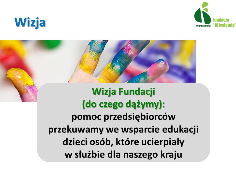 Wizja Wizja Fundacji (do czego dążymy):