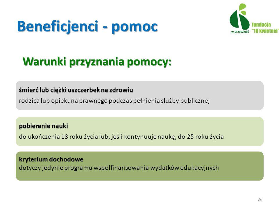 Beneficjenci - pomoc Warunki przyznania pomocy:
