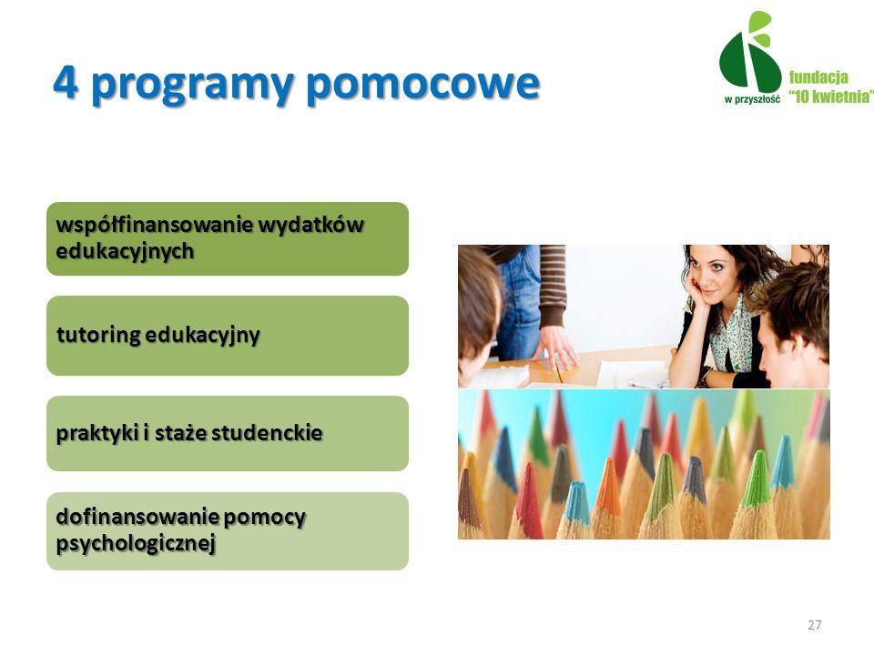 4 programy pomocowe współfinansowanie wydatków edukacyjnych