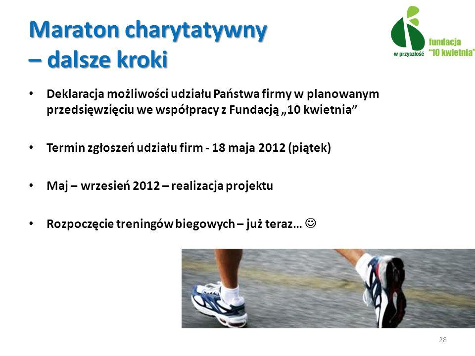 Maraton charytatywny – dalsze kroki