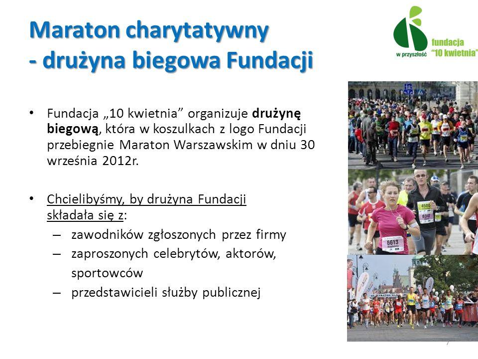 Maraton charytatywny - drużyna biegowa Fundacji