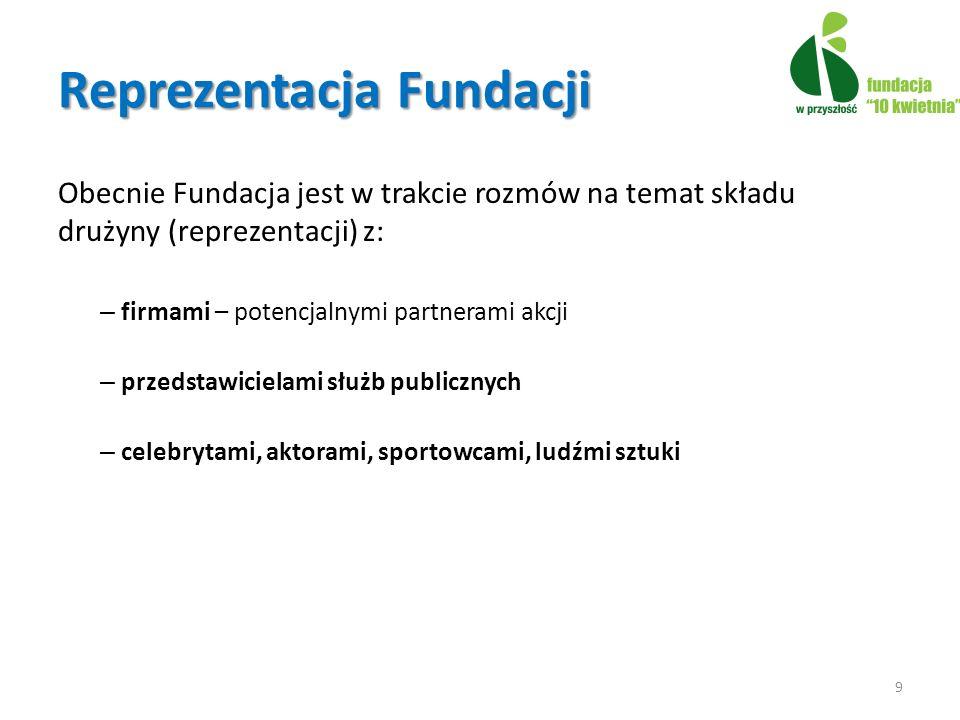 Reprezentacja Fundacji