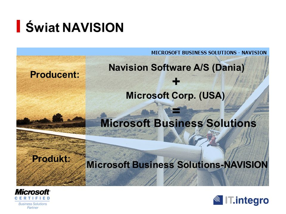 + = Świat NAVISION Microsoft Business Solutions