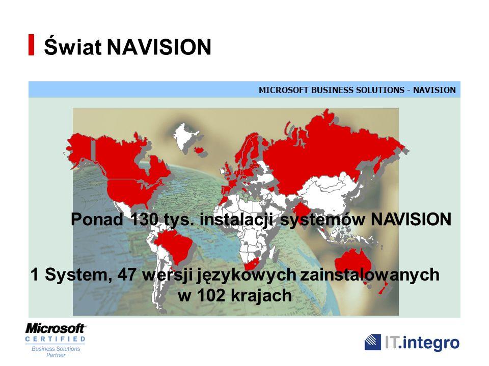 Świat NAVISION Ponad 130 tys. instalacji systemów NAVISION