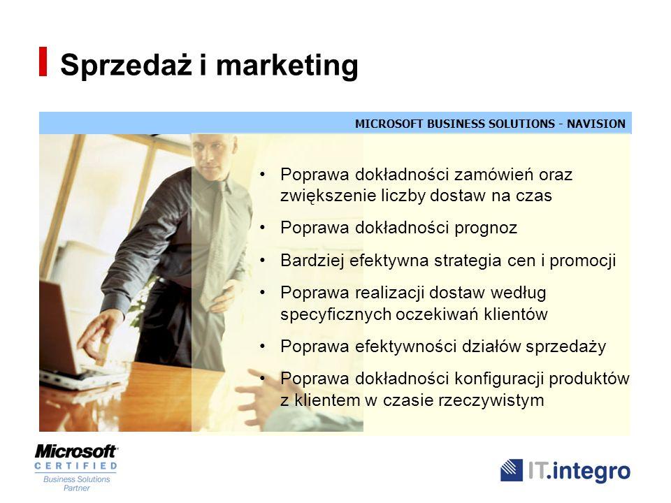 Sprzedaż i marketing Poprawa dokładności zamówień oraz zwiększenie liczby dostaw na czas. Poprawa dokładności prognoz.