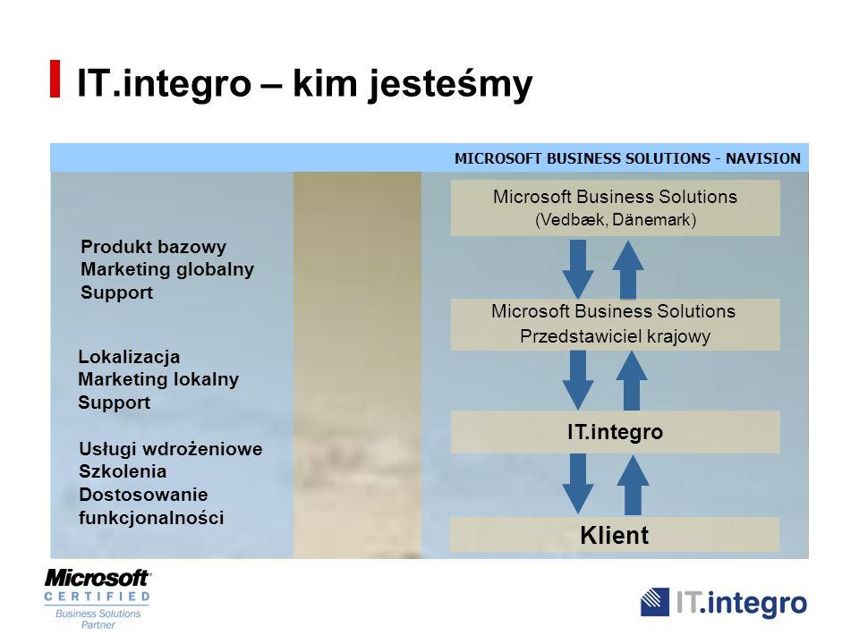 IT.integro – kim jesteśmy