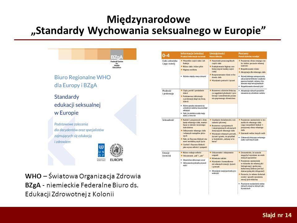 """Międzynarodowe """"Standardy Wychowania seksualnego w Europie"""