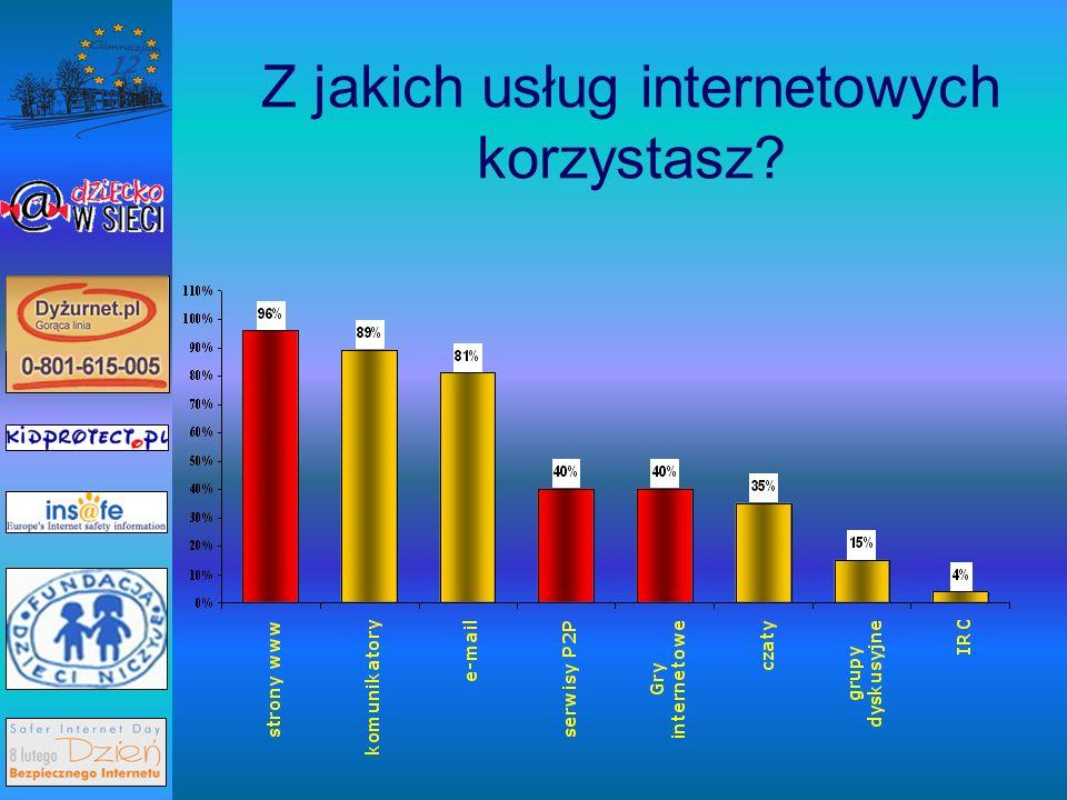 Z jakich usług internetowych korzystasz