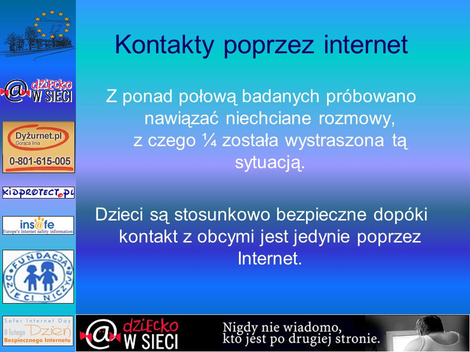 Kontakty poprzez internet