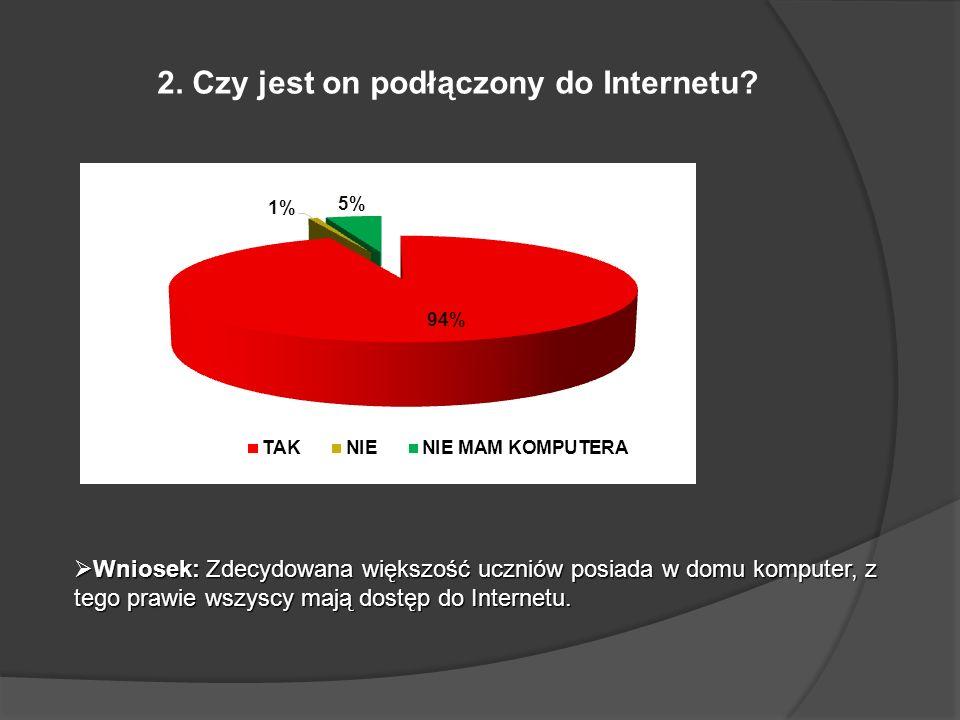 2. Czy jest on podłączony do Internetu