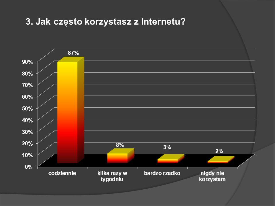 3. Jak często korzystasz z Internetu