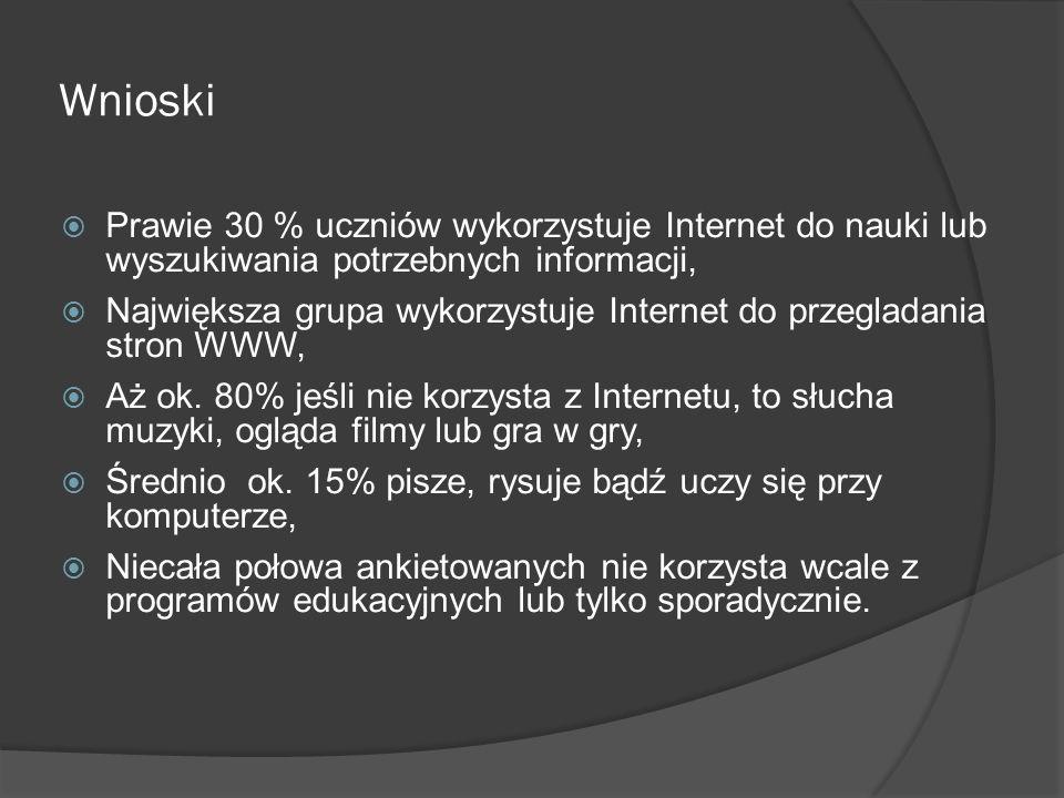 Wnioski Prawie 30 % uczniów wykorzystuje Internet do nauki lub wyszukiwania potrzebnych informacji,