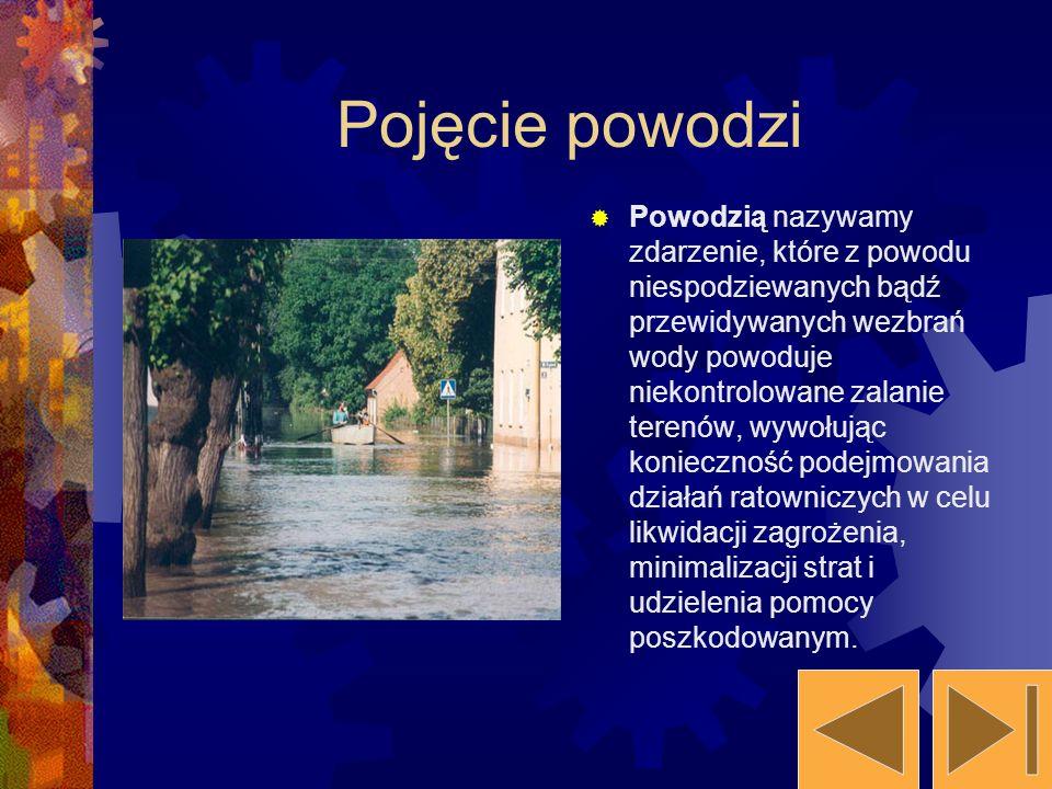 Pojęcie powodzi