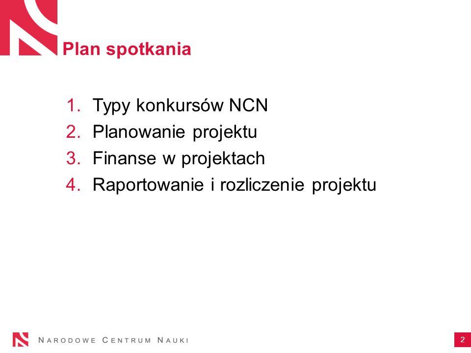 Plan spotkania Typy konkursów NCN. Planowanie projektu.