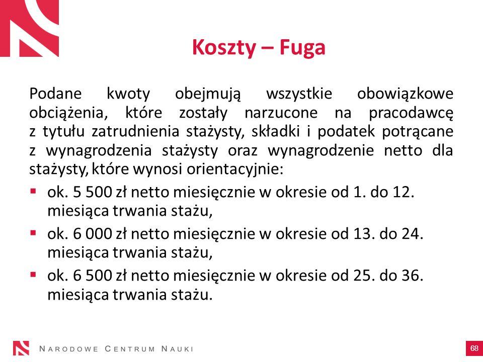 Koszty – Fuga