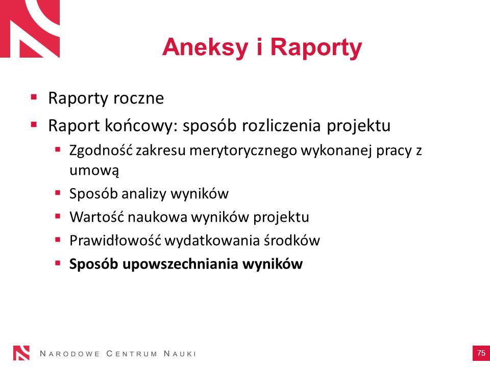 Aneksy i Raporty Raporty roczne