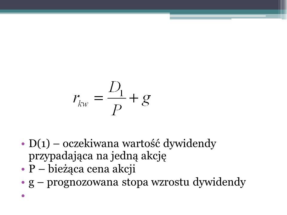 D(1) – oczekiwana wartość dywidendy przypadająca na jedną akcję