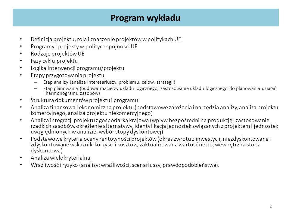 Program wykładu Definicja projektu, rola i znaczenie projektów w politykach UE. Programy i projekty w polityce spójności UE.
