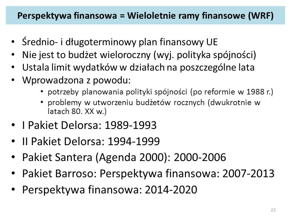 Perspektywa finansowa = Wieloletnie ramy finansowe (WRF)
