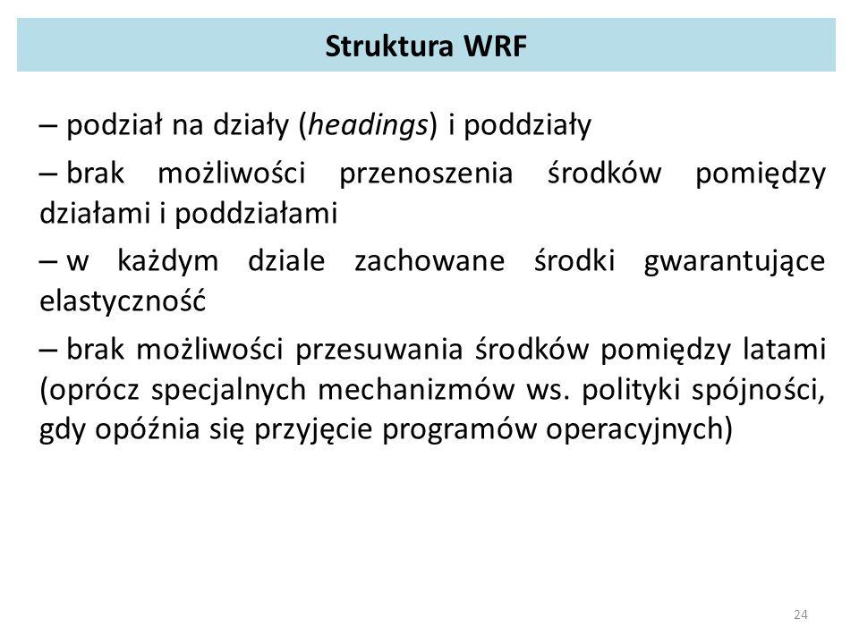 Struktura WRF podział na działy (headings) i poddziały. brak możliwości przenoszenia środków pomiędzy działami i poddziałami.