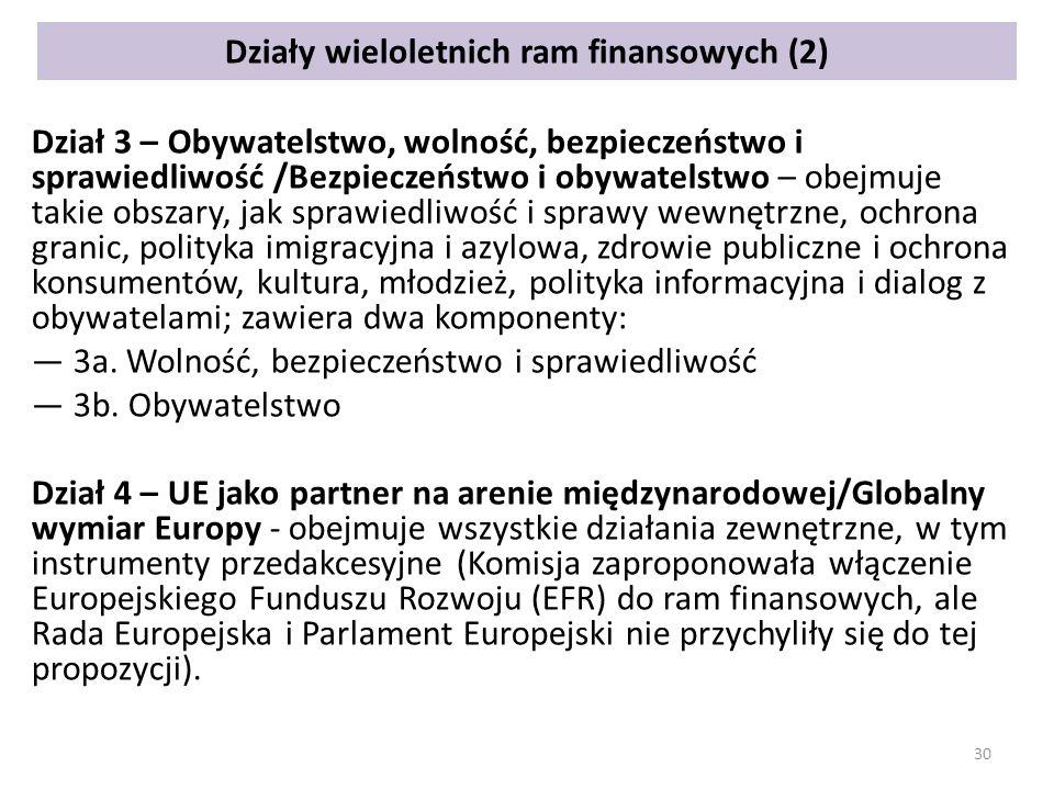 Działy wieloletnich ram finansowych (2)